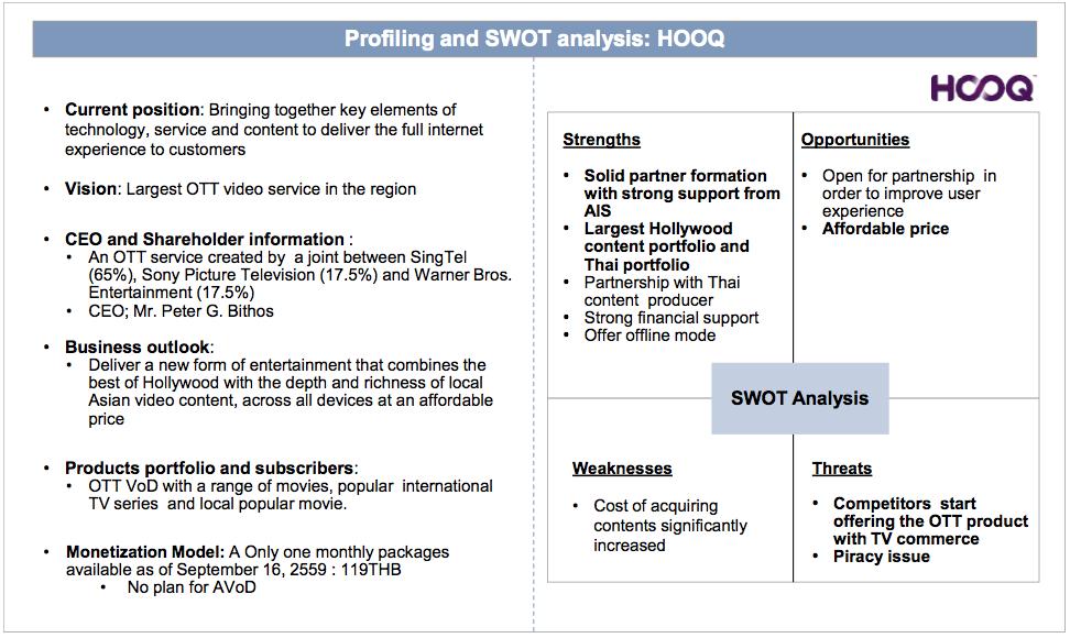 6 2 1 OTT - 6 Thai Market Analysis