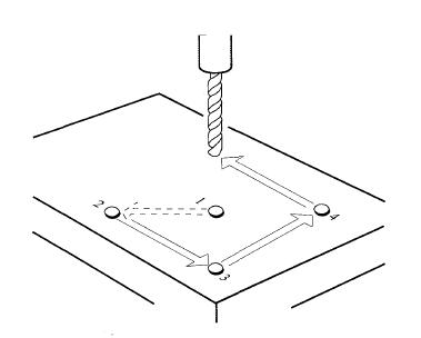 1 9 Types of machine control units (MCU) - Cnc machining nm09/2