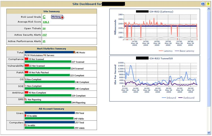cis516 enterprise network management Scanonline's enterprise wireless network management tools help monitor system performance and empower users with enterprise wireless enterprise wireless network management enterprise wireless network security solutions enterprise mobility enterprise management & legacy system integration.