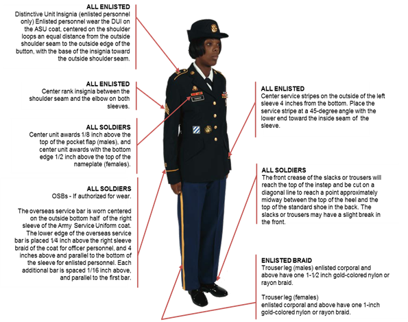 Army female dress blues medal placement