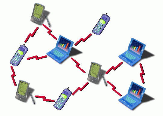 mobile network thesis