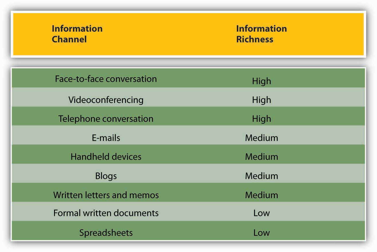key communicators meaning characteristics and their We lose a part of the meaning of their music if we are ignorant of their affective choices although these characteristics were, of course, subjective, it was possible to conceive of each key as unique because each key actually sounded distinct within unequal temperaments.