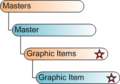 Lesson 1: Data Graphics Concepts - Volume 3: Programming with the