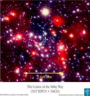 The Zeta Reticuli - Zeta Reticuli: Distance to Earth